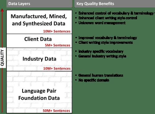 MT Engine Data